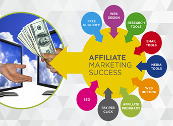 Affiliate Marketing Training Course in Mohali